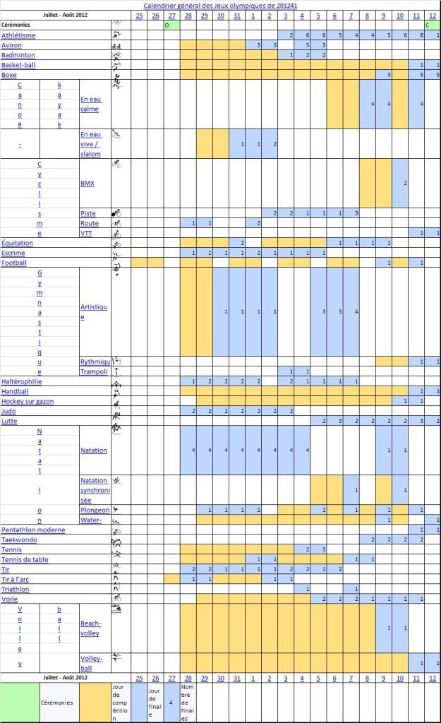 Calendrier des Jeux Olympiques 2012